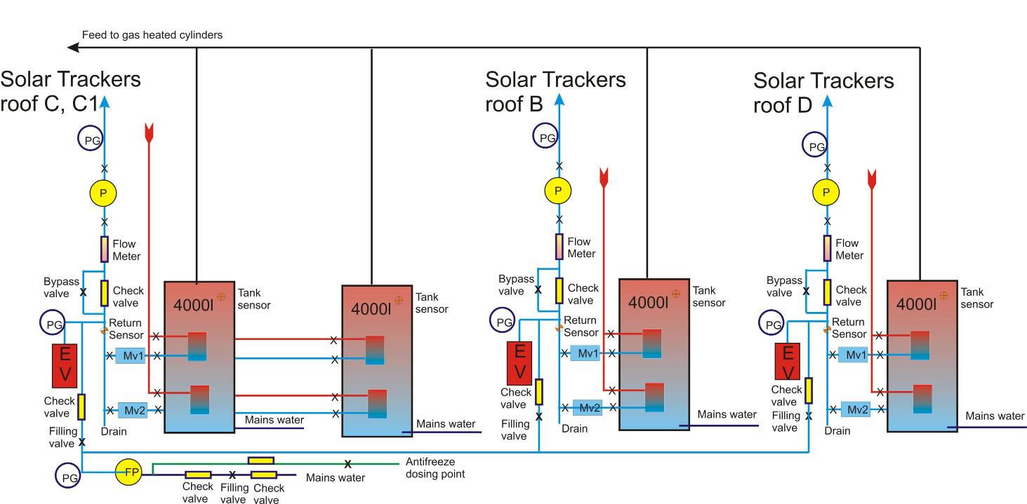Commercial Water System Diagram Wiring Libraries Building Diagrams